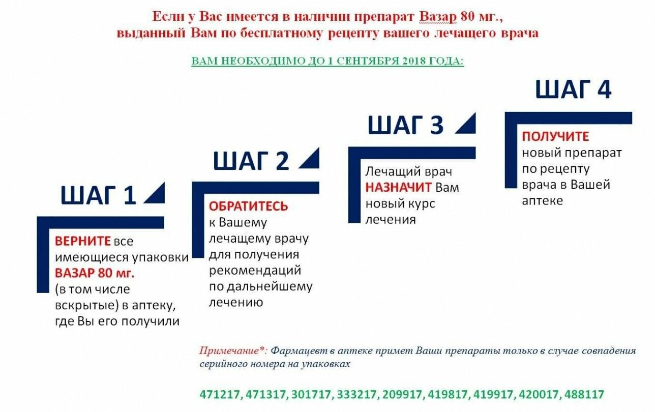 """Минздрав рекомендует казахстанцам вернуть в аптеки опасный препарат """"Вазар"""", фото-1"""