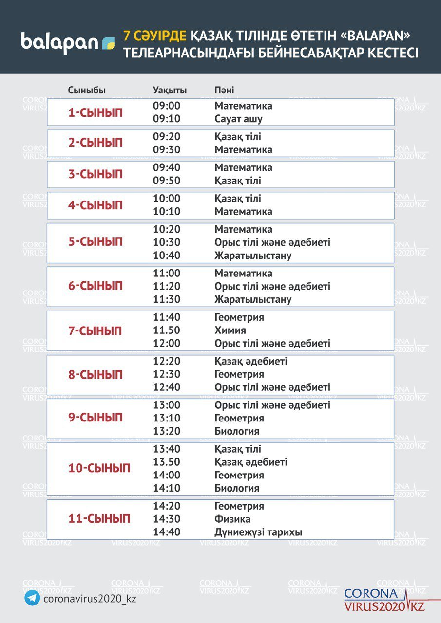 Расписание ТВ-уроков для школьников Казахстана на 7 апреля, фото-1