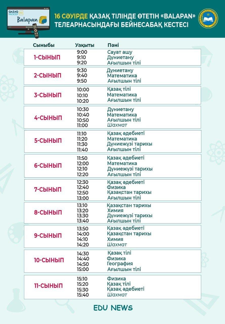 Расписание ТВ-уроков для школьников Казахстана на 16 апреля, фото-1