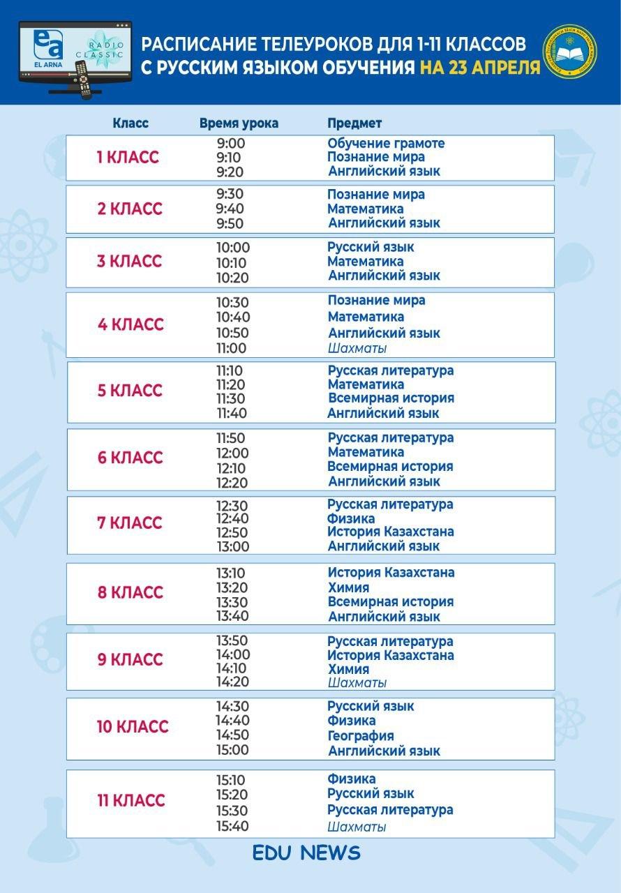Расписание ТВ-уроков для школьников Казахстана на 23 апреля, фото-1
