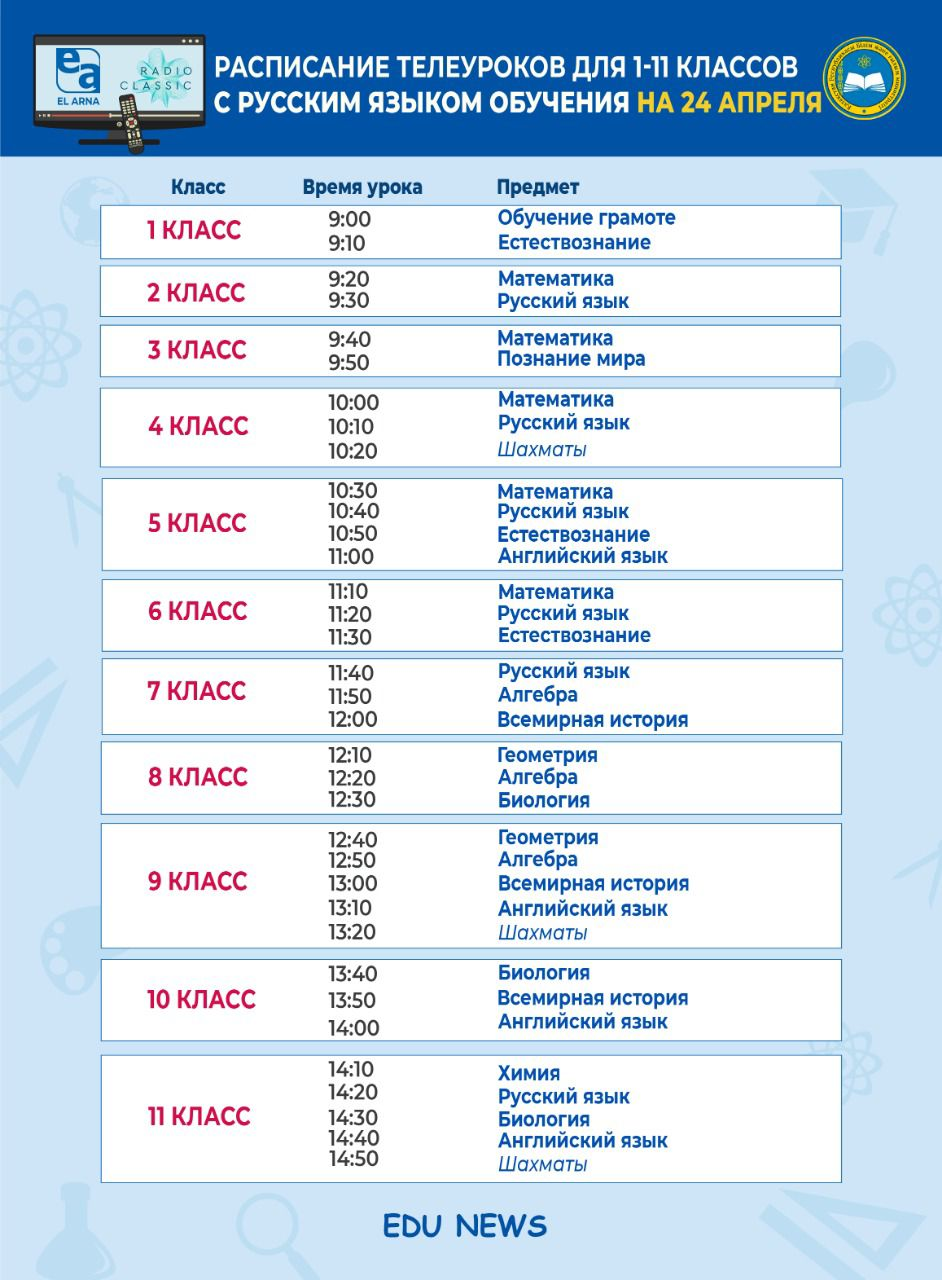 Расписание ТВ-уроков для школьников Казахстана на 24 апреля, фото-2