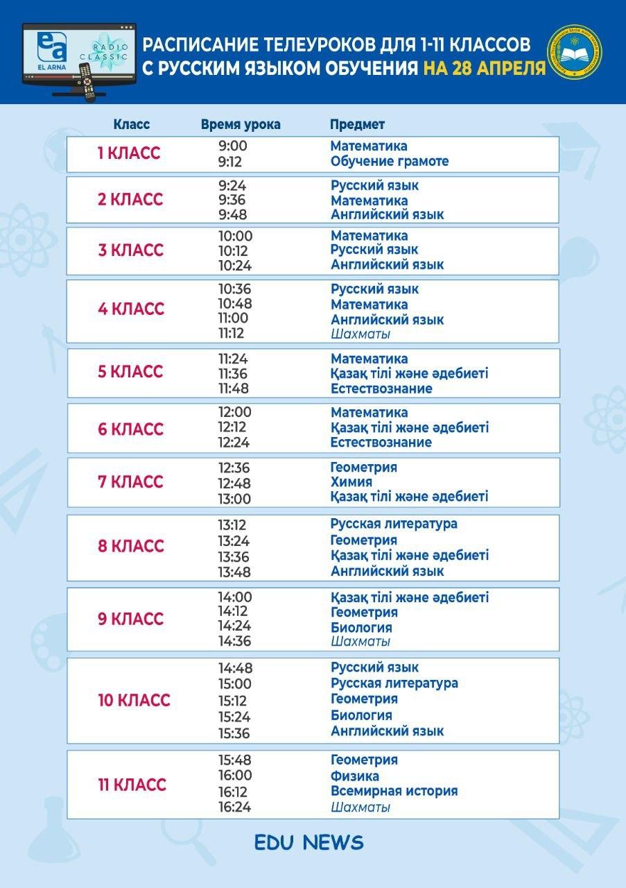 Расписание ТВ-уроков для школьников Казахстана на 28 апреля, фото-1